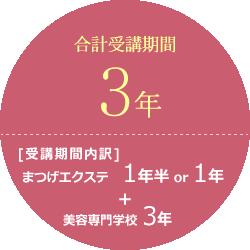 美容師国家資格取得支援コース (まつげ+美容専門学校)受講期間合計